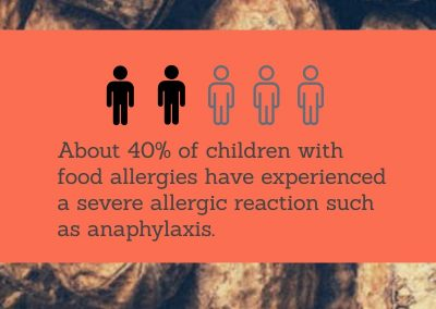 Food Allergies Are Serious